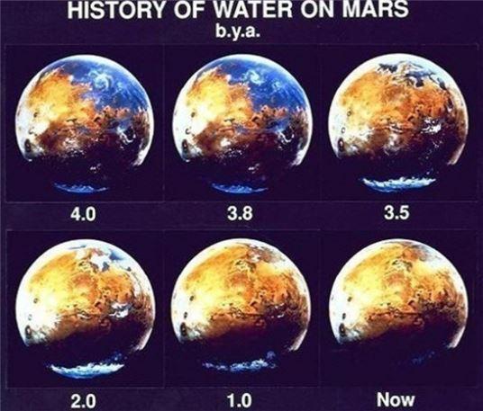 ▲40억 년 전 화성.(출처: 온라인 커뮤니티)