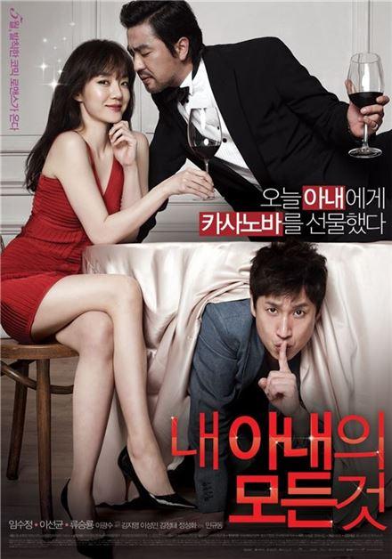 ▲영화 '내 아내의 모든것' 포스터.