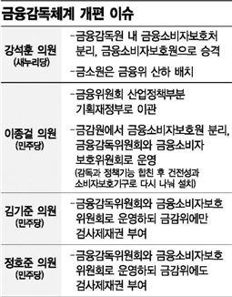카드공황 후폭풍…집단소송제, 금소원 법안 급물살