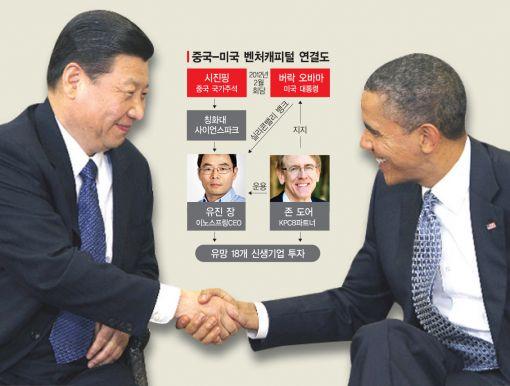中 칭화대- 美 실리콘밸리, 시진핑·오바마가 중매