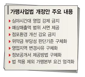 """편의점 '올빼미' 졸업…가맹점주 """"매출 없는 밤샘 안해도 돼"""" 반색"""