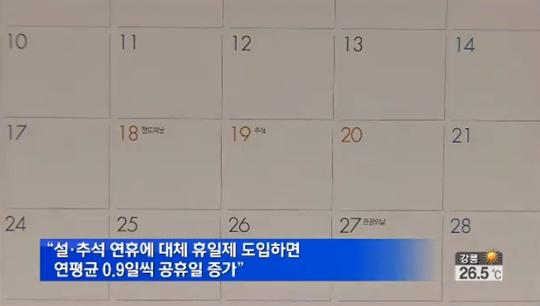 ▲대체휴일제, (출처 방송화면)