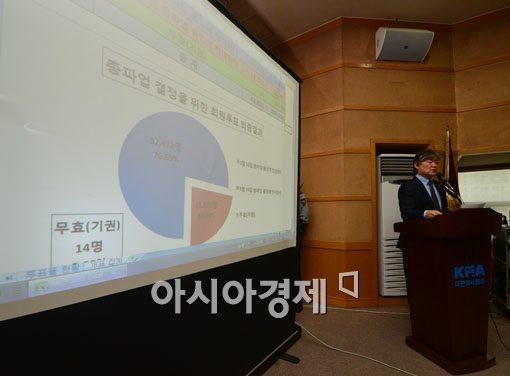 [포토]10일 파업 결정한 의사협회