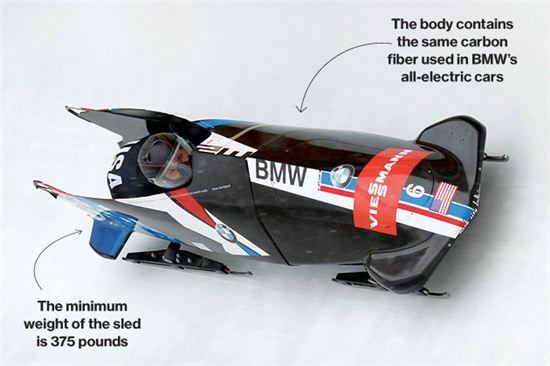 동계올림픽 금메달 딴 BMW