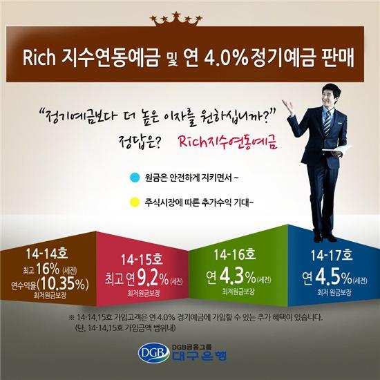 대구銀, 리치지수연동예금 4종·연 4.0% 정기예금 판매