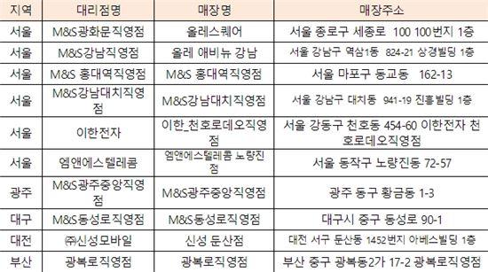 ▲ 체험 가능 장소 (서울 이외 지역은 단말 배송 관계로 수요일 이후 가능)
