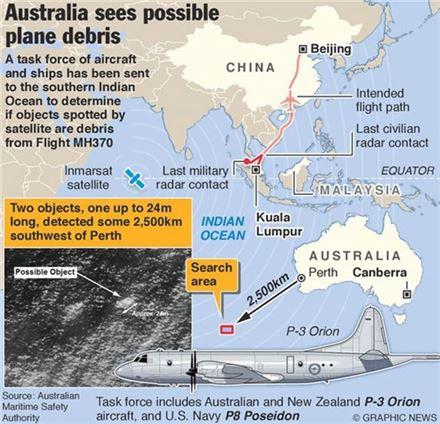 말레이시아 항공기 인도양 추락