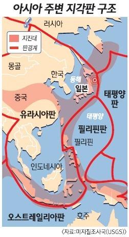 ▲아시아 주변 지각판 구조. 일본은 유라시아판, 필리핀판, 북아메리카판이 모이는 지점에 위치한다. (출처: 미 지질조사국)