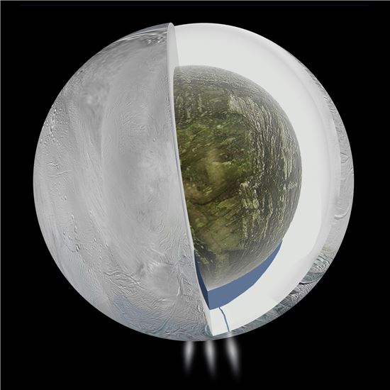 ▲엔셀라두스의 내부 모습. 카시니 탐사선의 관측 자료를 토대로 만든 일러스트.[사진제공=NASA]
