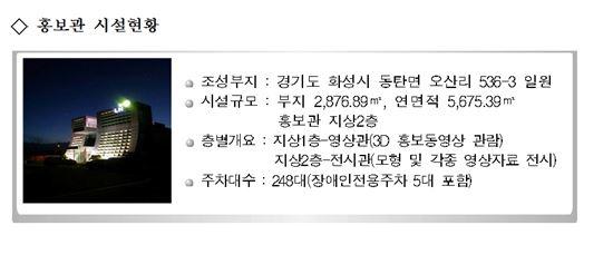 동탄신도시 홍보관 시설현황