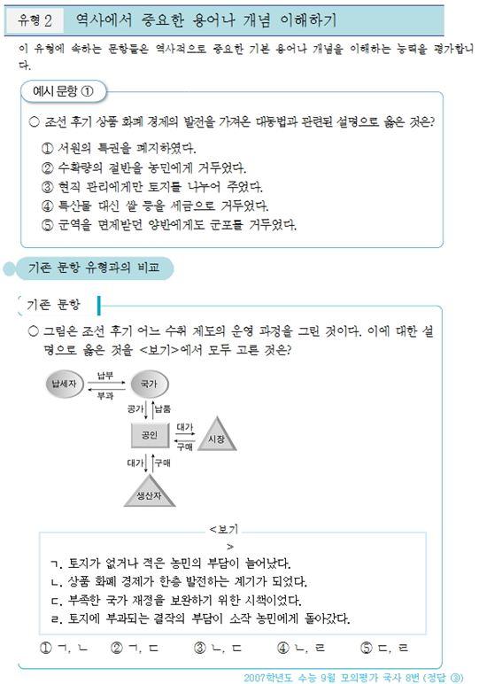 2017학년도 수능 한국사 예시문항과 기존 수능 한국사 문항 비교.