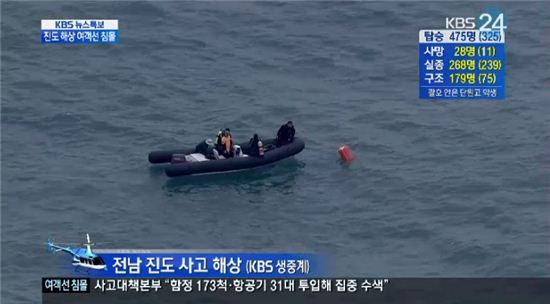 ▲세월호 침몰 사고에 이어 수난사고가 발생했다. (본 사진은 위 기사와 관련이 없음)