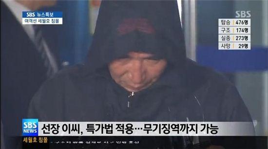 ▲세월호 선장 이씨가 구속된뒤에도 엉덩이가 아프다며 병원을 찾았다. (사진: SBS 뉴스 보도 캡처)