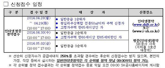 시프트 신청 접수 일정 (자료 : 서울시)
