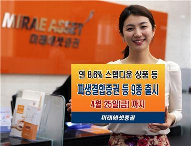미래에셋증권이 파생결합증권 등 9종을 오는 25일까지 총 900억원 규모로 판매한다.