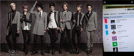 신인그룹 엠파이어(M.Pire)의 새 앨범 '루머'의 타이틀 곡 '그런 애 아니야'가 엠넷재팬 순위 1위를 기록했다.