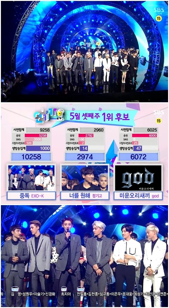 엑소K 인기가요 5월 셋째주 1위 /SBS 방송 캡처