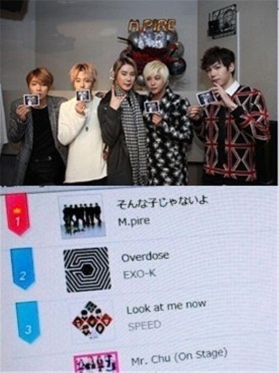 엠파이어가 16일 엠넷 재팬에서 정상을 수성했다.
