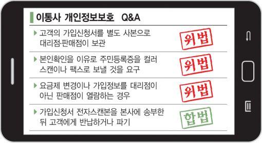 """""""온라인 폰구매, 주민증 내놔"""" 이통사 개인정보관리 여전히 구멍"""