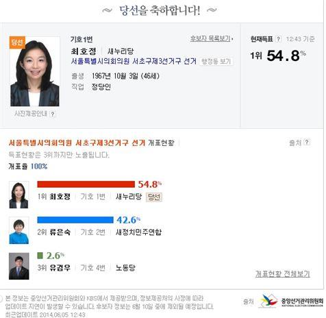 ▲최호정 서울시의회의원 당선자(사진:네이버 캡처)