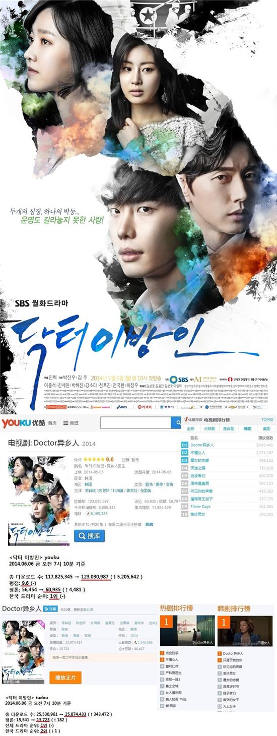 SBS 월화드라마 '닥터 이방인'이 중국에서도 뜨거운 인기를 이어나가고 있다. / 아우라미디어 제공