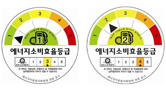 ▲타이어 효율등급제 라벨