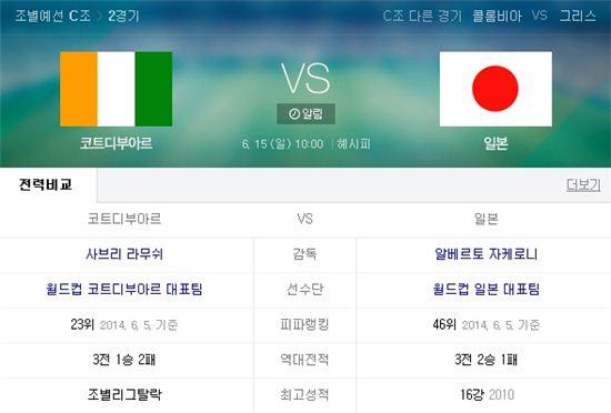 ▲일본과 코트디부아르가 조별리그 첫 경기를 갖는다. (사진: 네이버 화면 캡처)