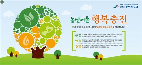 <한국농어촌공사의 '농산어촌 행복충전' 포스터>