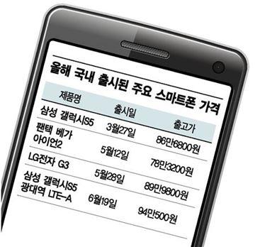 국내 제조3사 주요 스마트폰 가격