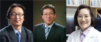 제3회 광동암학술상 수상자, 좌로부터 강윤구-김호근-임석아 교수