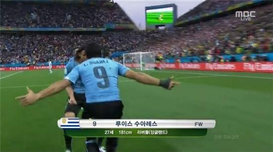 ▲우루과이가 수아레즈의 맹활약 속에 잉글랜드에 2-1 승리를 거뒀다. (사진: MBC 중계영상 캡처)
