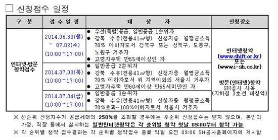 장기전세주택 청약 접수 일정 (자료 : 서울시)