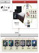 '폭력행위 인지 CCTV 방범시스템'(세오 대표 이형각, 특허제품)