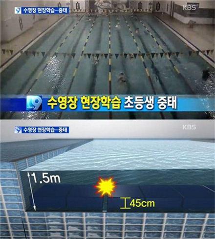 부산 수영장 사고 (사진: KBS2 방송화면 캡처)