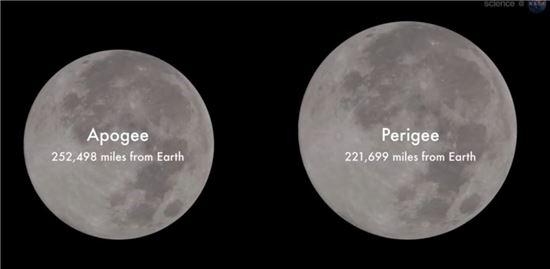 ▲달은 지구와 가장 멀 때는 40만km, 가까울 때는 35만km에 위치한다.[사진제공=NASA]
