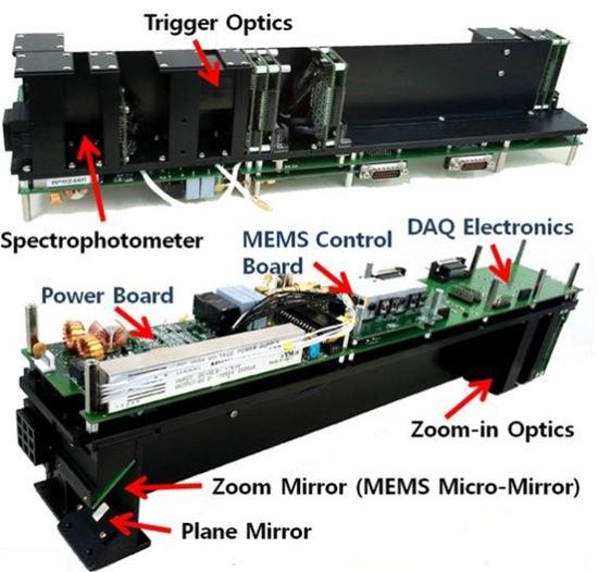 ▲국내 연구팀이 개발한 추적우주망원경 MTEL-2.[사진제공=미래부]