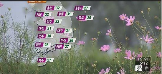 오늘 날씨, 서울 32도 찜통더위(사진: MBC 뉴스 캡처)