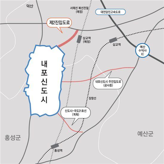 충남 내포신도시 제2진입도로 광역연계교통망 위치도