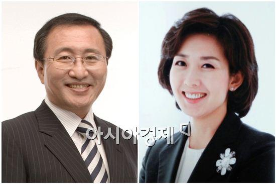 노회찬 나경원 지지율, 오차범위 내 박빙(사진: 정의당, 새누리당 제공)