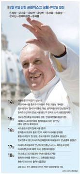 프란치스코 교황의 방한일정표(사진=대전시청 제공)