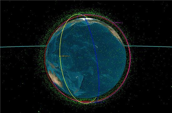 ▲미국 합동우주운영센터(JSpOC, Joint Space Operations Center)에서 공개한 우주물체 데이터로 나타낸 지구주위의 우주물체들과 아리랑위성의 궤적.