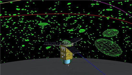 ▲다목적실용위성 아리랑 3호 주변을 지나가는 우주물체들의 모습. (녹색 점 혹은 그물 표시는 우주물체가 지나갈 수 있는 오차범위임)