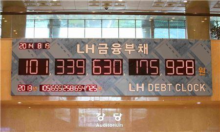LH 본사 1층에 설치된 'LH 부채시계'의 모습