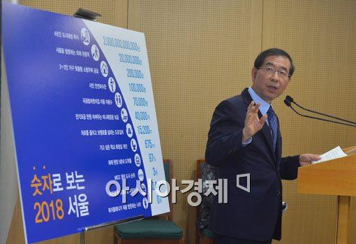 박원순 서울시장이 4일 신청사 브리핑실에서 '서울시정 4개년 계획'을 발표하고 있다. (사진 : 백소아 기자)