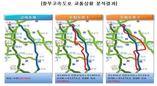 자료제공: 국토교통부