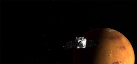 ▲화성 궤도에 진입하고 있는 메이븐.[사진제공=NASA]