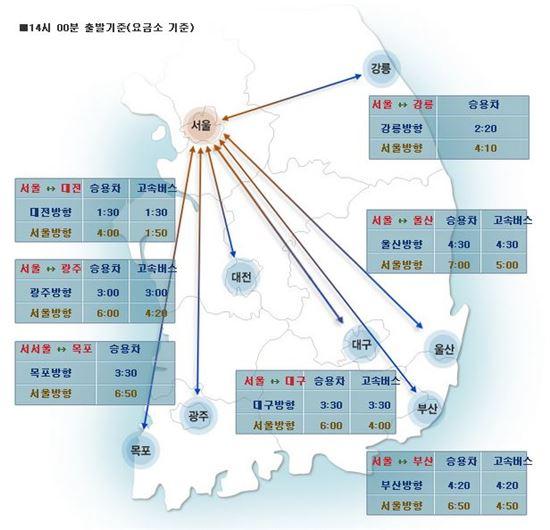 한국도로공사 제공