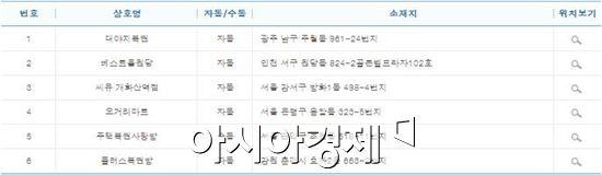 로또 614회 당첨지역 [사진=나눔로또 제공]