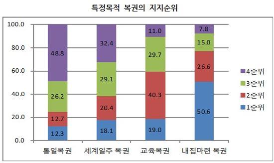 <자료=충북대 산학협력단>