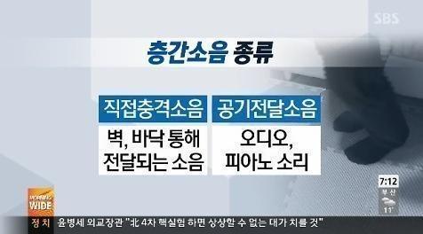 층간소음 민원 1위 [사진=SBS 방송캡쳐]